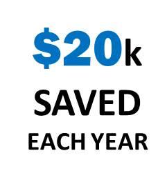 20k_save_per_year_using_inbound_marketing