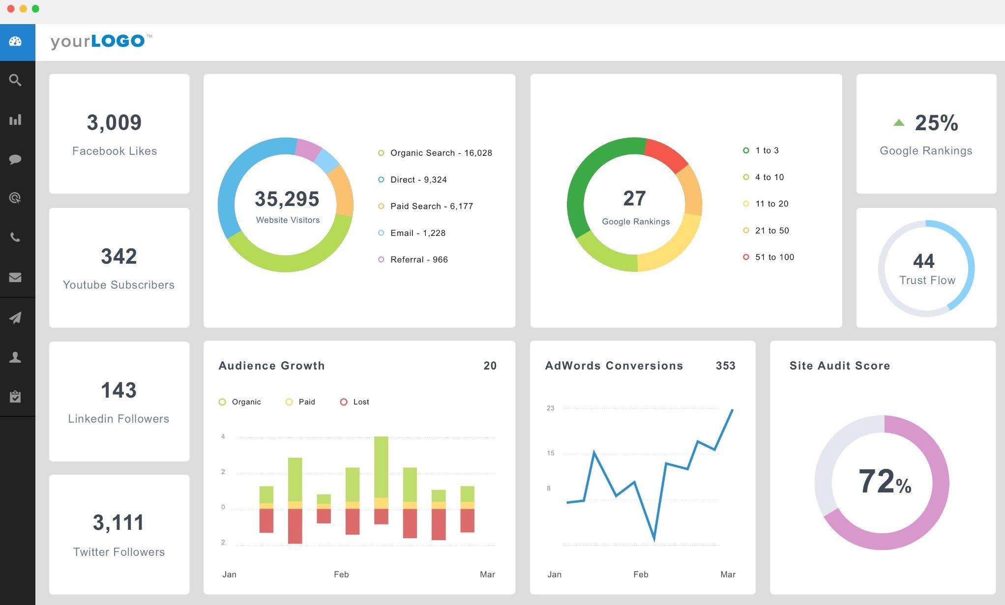 Analytics Dashboard Example