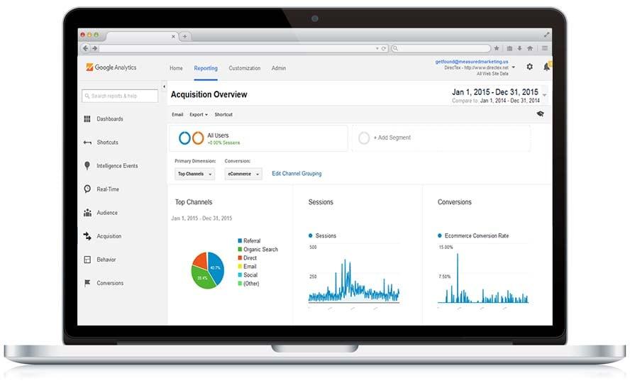 Google_Analytics_Service_from_MeasuredMarketingLab