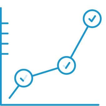 Measured Marketing Lab Step 2 Understand Data Graphic