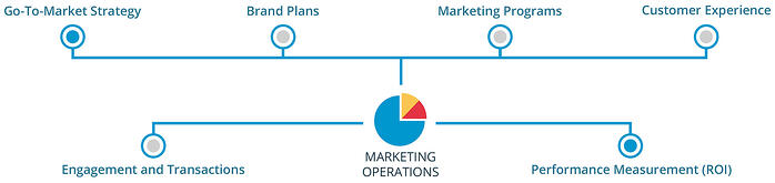 Marketing-Operations-Services-Hero-1920