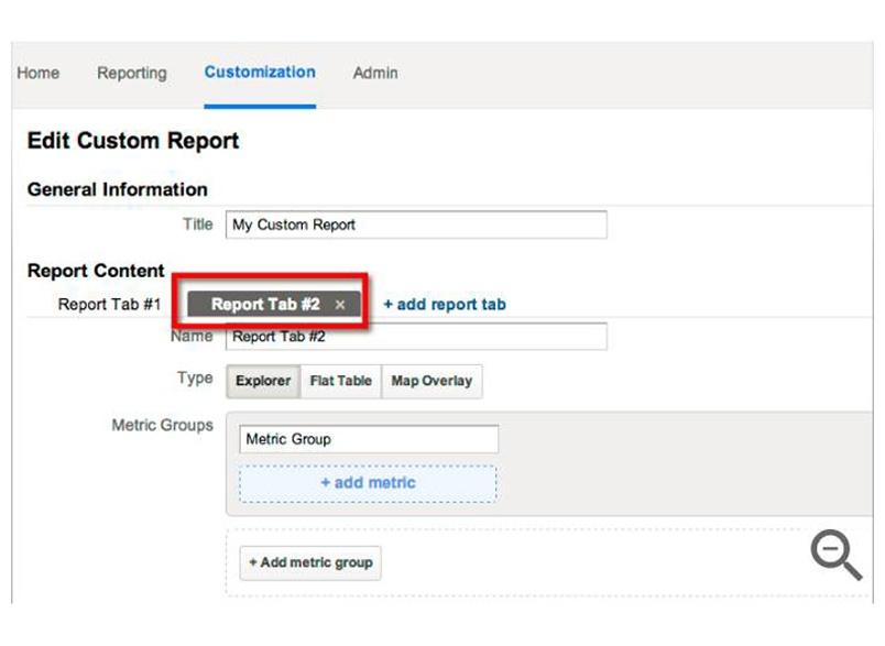 Measured_Marketing_Lab_will_set_Custom_Reporting_in_your_Google_Analytics_new.jpg